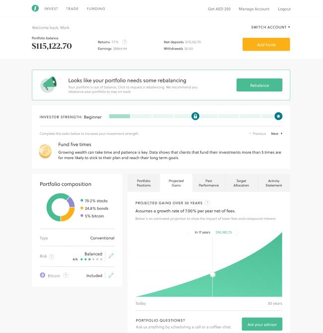 how to buy bitcoin in uae sarwa portfolio